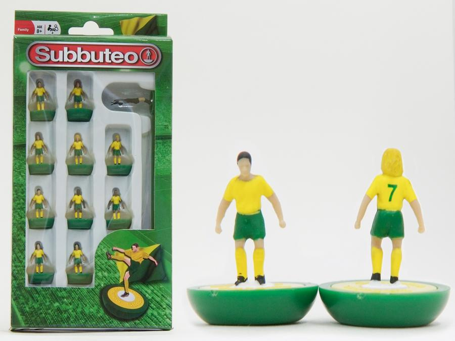 Norwich City – Australia